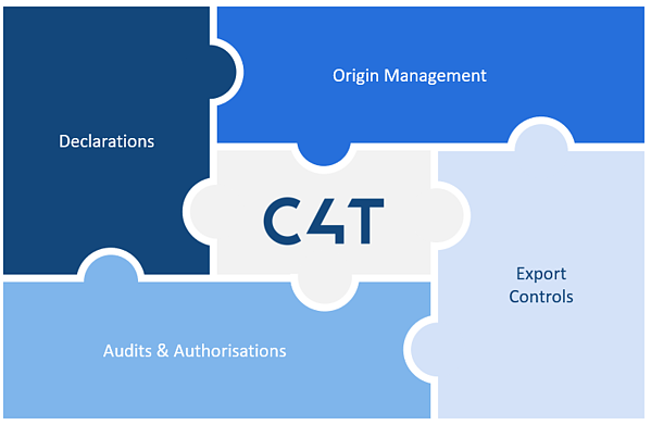 Managed Customs Services